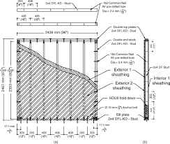 experimental and numerical assessment of woodframe sheathing layer