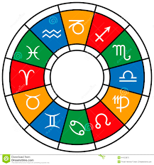 astrology zodiac divisions stock vector image 44153870