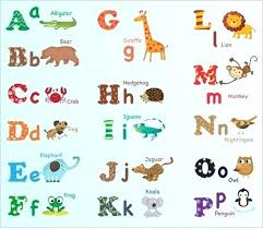 Letter Decorations For Nursery Decorative Alphabet Letters For Walls Decorative Nursery Alphabet