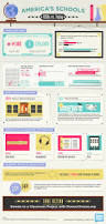 radiation s halloween hack 14 best candy infographics images on pinterest infographics