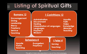 how many spiritual gifts are there the ridge fellowship