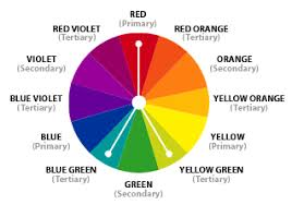 all about color and several live color wheels