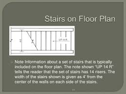 how to show stairs in a floor plan reading floor plans