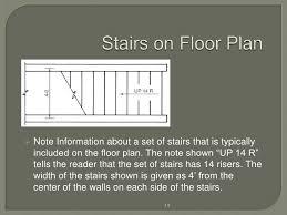 Stair Floor Plan Reading Floor Plans