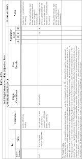 federal register flight simulation training device