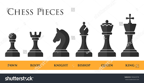 chess pieces set figure names stock illustration 589663376