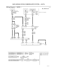 white nissan maxima 2000 2003 nissan maxima wiring diagram toyota tundra in 2000 altima