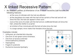 Does Colour Blindness Affect Males Or Females More Linkage And Pedigrees Ppt Video Online Download