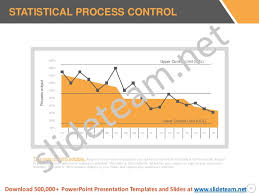 six sigma strategy and methodology powerpoint presentation ppt