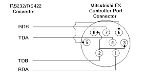 make your own mitsubishi fx cable automation talk all about