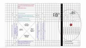 Blank Road Map Template by Hoshin Kanri X Matrix Template For Lean Policy Deployment