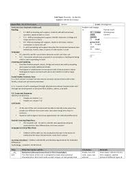 social studies development in early childhood education portfolio pre u2026