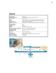 Detroit Metro Airport Map by Appendix B Inventory Of Airport Apm Systems Guidebook For