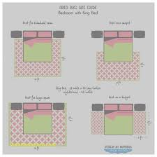 Area Rug In Bedroom Bedroom Rug Placement Modern On For Best 25 Ideas Pinterest Living