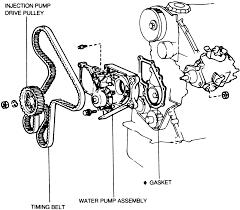 repair guides engine mechanical water pump autozone com
