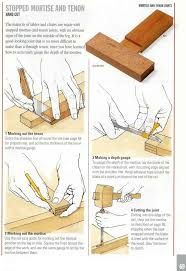 Wood Joints And Their Uses by 262 Best Wood Joints Images On Pinterest Wood Joinery Wood And