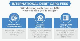 free debit card which debit card is best to use when travelling overseas finder