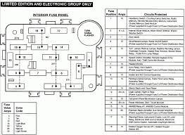 2002 ford explorer xls fuse box wiring diagram weick