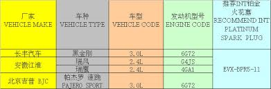 platinum auto spark plug evx bpr5 11 manufacturers in china