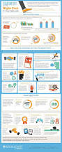 184 best images about career on pinterest career career advice