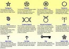 pagan symbols and meanings symbolism pagan symbols