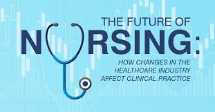 The Social Clinic Trend Part - the future of nursing how changes in the healthcare industry affect
