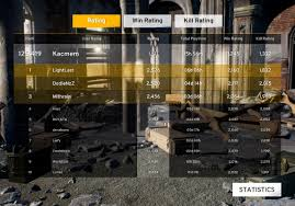 pubg leaderboard xp system page 2 ui other playerunknown s battlegrounds forums