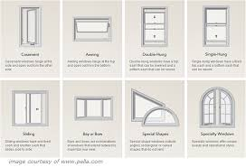 window styles window options for varying home styles part 1