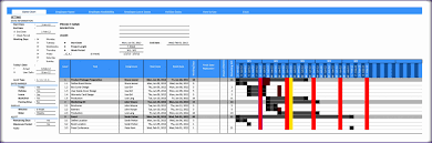 powerpoint gantt chart template image collections chart example