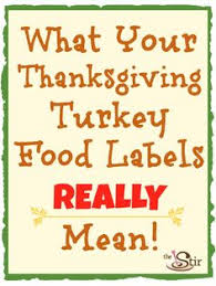 What Does Thanksgiving Really Mean 28 What Thanksgiving Really Means Thanksgiving Definition