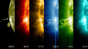 moments of a solar flare in different wavelengths of light