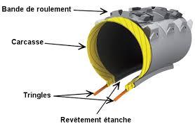 réparer une chambre à air de vélo monter et réparer des pneus tubeless