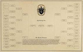 exle of a family tree with family crest surname history