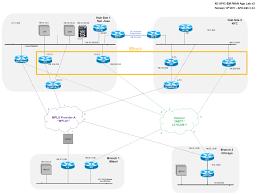 Cisco Route Map by Cisco 4d Apic Em 1 4 Iwan App Lab V1 With Liveaction Integration