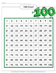 help learning times tables creative ways to learn times tables times tables learning and math