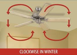 best way to cool a room with fans ceiling fan not it might be spinning backwards