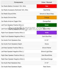chrysler radio wiring diagram highroadny