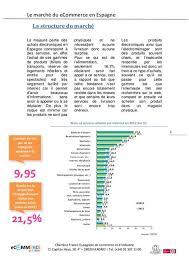 chambre de commerce franco espagnole chambre de commerce franco espagnole 14 top 25 helene