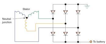 ac generators charging systems