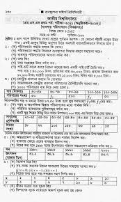 hsc physics dhaka board question of 2014 bd questions