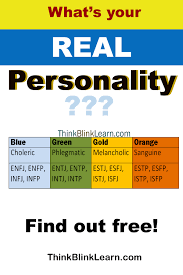 color personality test free short personality test and info about your strengths and weaknesses