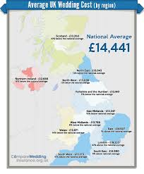 wedding flowers average cost average uk wedding spend by region