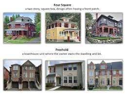 different house types types of home designs beautiful types of home designs images
