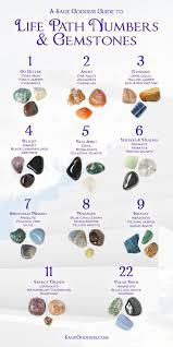 804 best crystals and precious stones images on pinterest