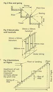 Standard Handrail Height Uk Staircase Terminology A Brief Desctiption Of Items Related To