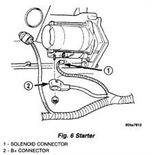 2005 jeep grand starter replacement solved starter installation 2002 grand caravan fixya