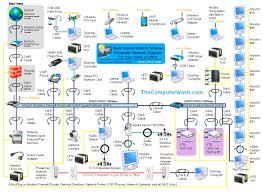 ethernet cable wiring diagram beautiful network cristinalattaro