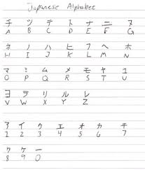 japanese alphabet a to z japanese alphabet by cookiecat123456