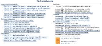 sentence pattern in english grammar sentence patterns hanguk babble