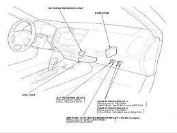 2003 accord wiring diagram 2003 accord ignition switch 2006